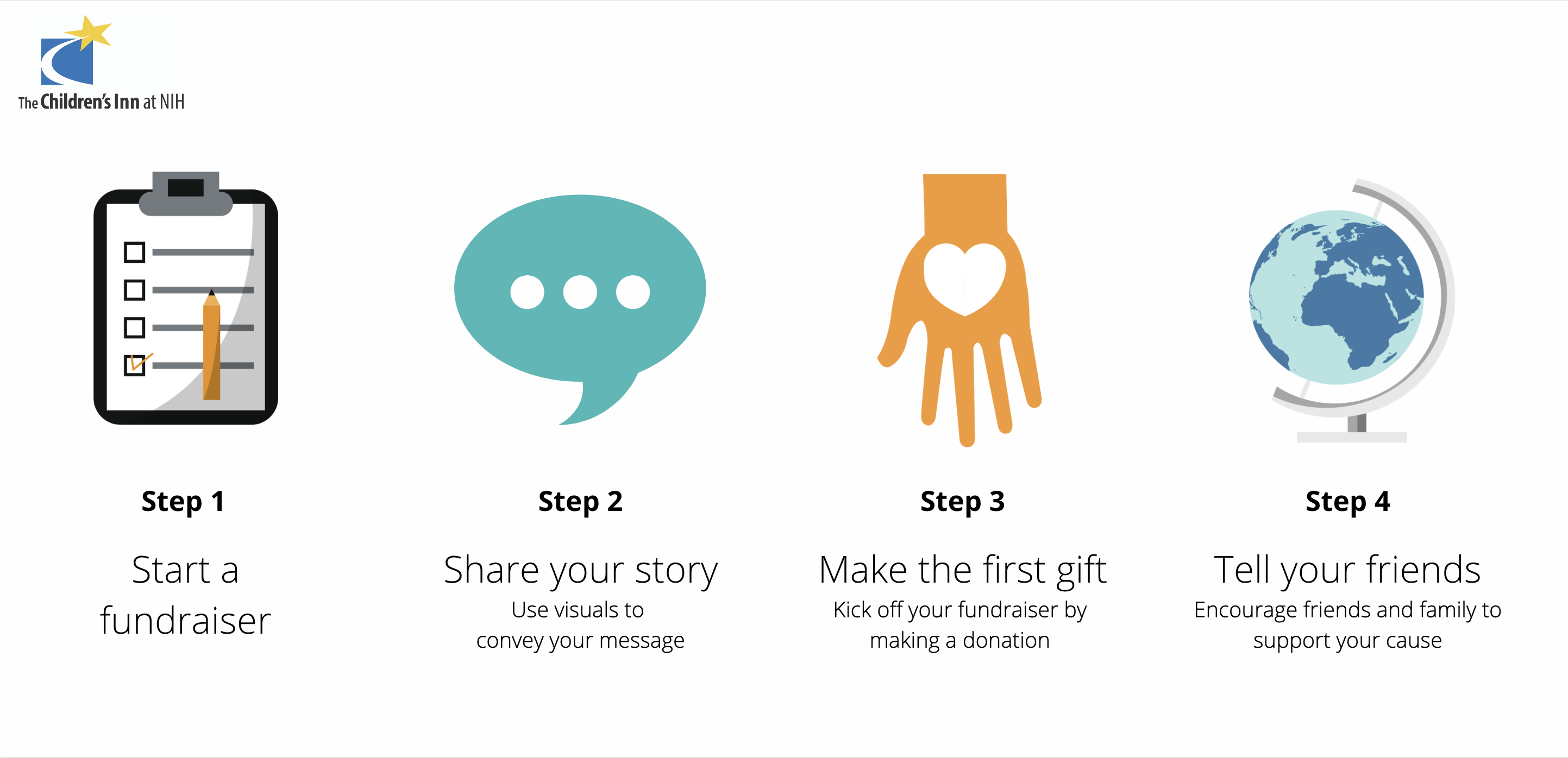 Steps to create a fundraiser